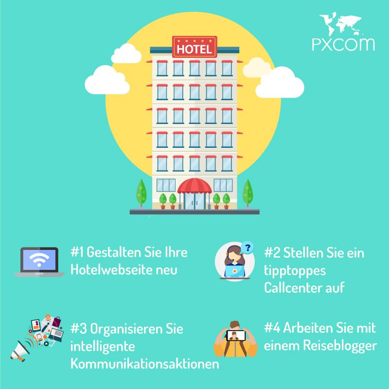 Reservierungen Reservierungsrate erreichen hoteliers reise reisenden marketing tourismus e-tourismus