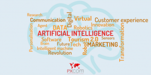 word cloud artificial intelligence