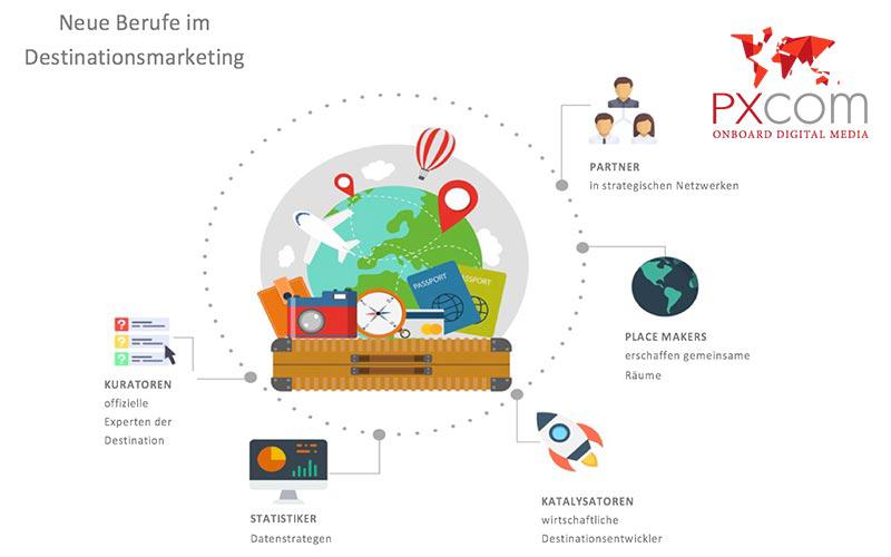 Destinationsmarketing neue berufe pxcom