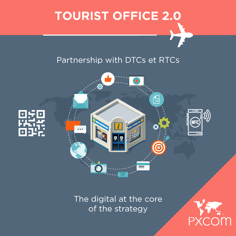infographics dmo tourist office digital tourism