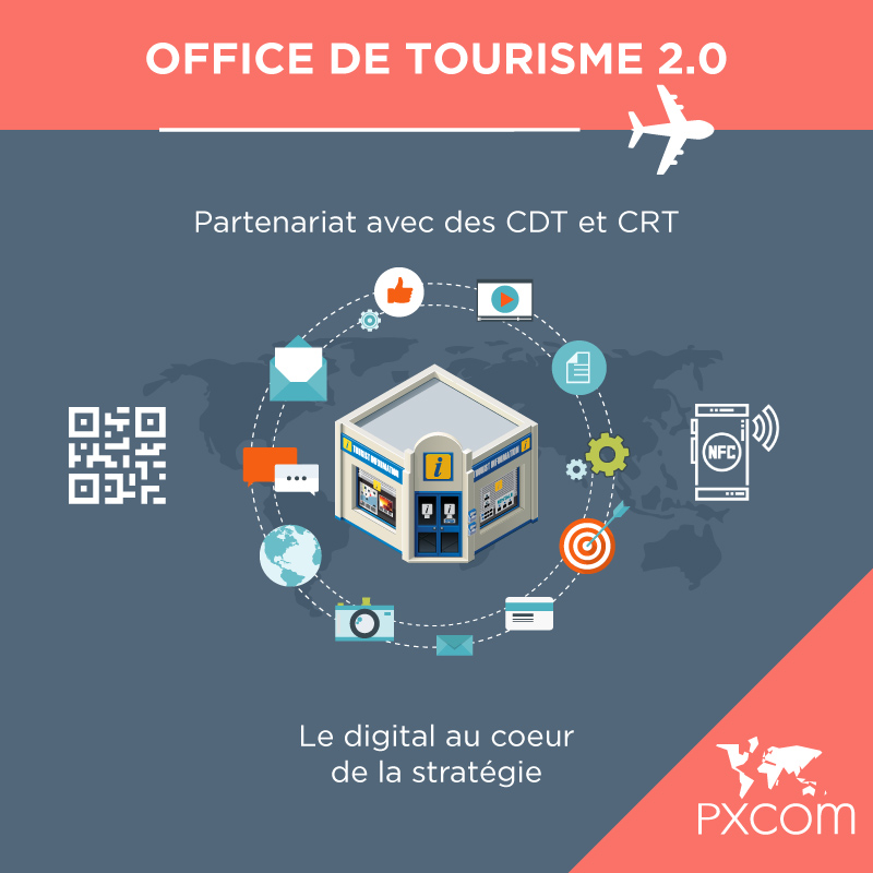 infographie tourisme marketing office de tourisme digital