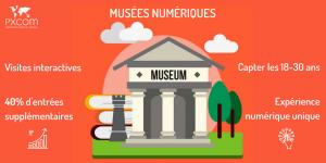 musées numériques digital visiteurs tourisme intelligence artificielle