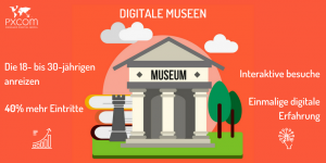digitalisierung digitale museen interaktive tours tourism tourists travel personalisierten apps infographics smartphone besuche