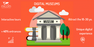 digital museums interactive tours tourism tourists travel customized apps infographics smartphone visitors