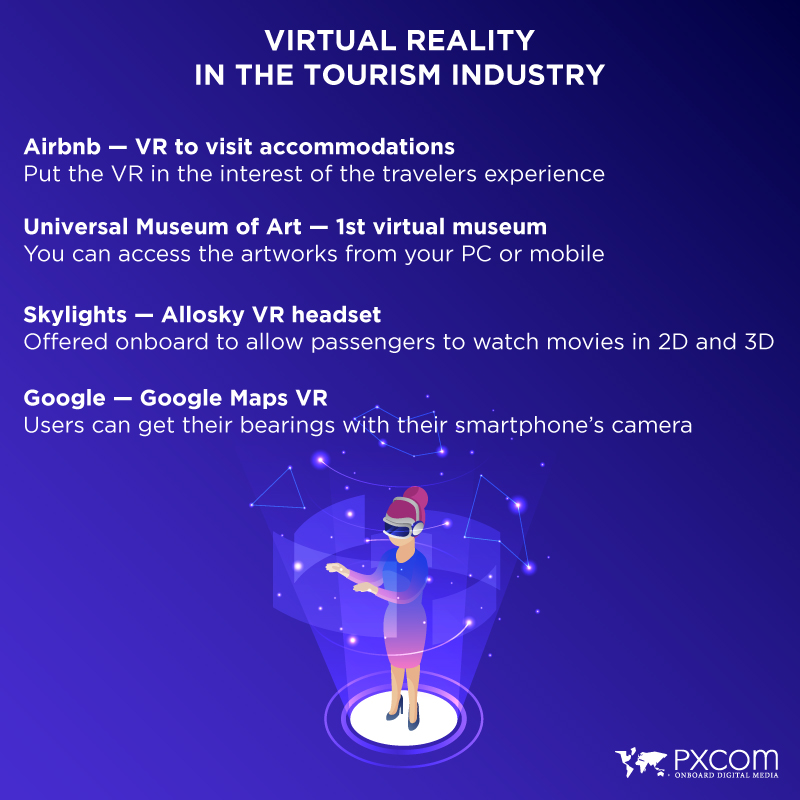 VR tourism virtual reality travel experience augmented reality