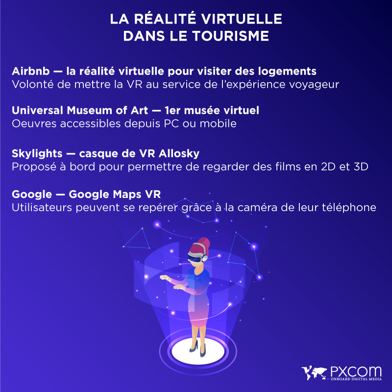 VR realite virtuelle augmentee tourisme airbnb google skylights VR