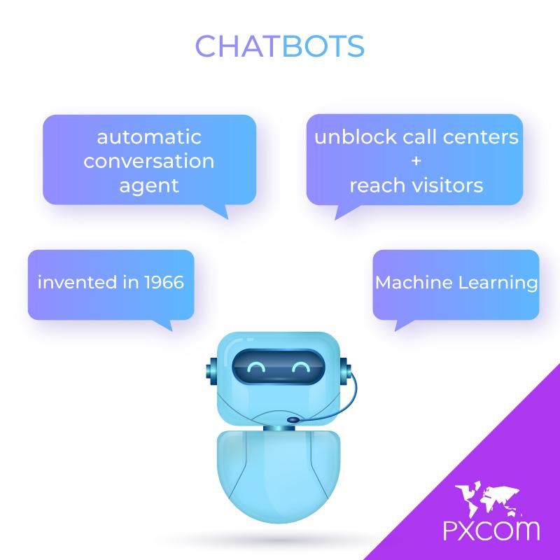 Chatbot-marketing-conversion