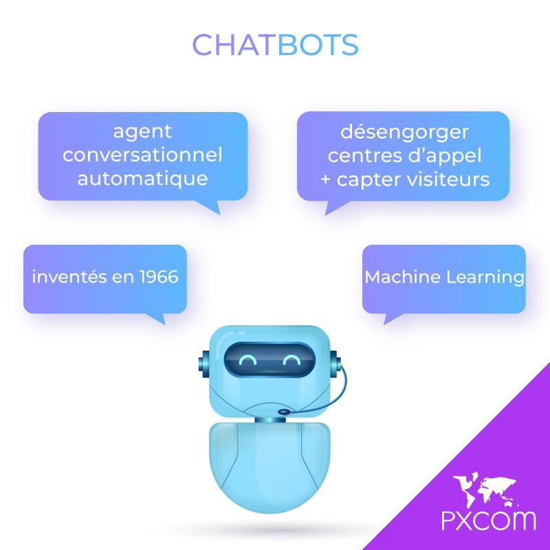 chatbots-tourism-marketing
