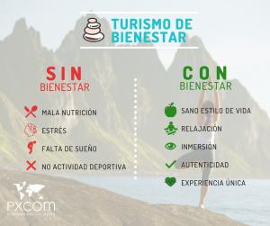 numeros claves turismo de bienestar tendencia marketing