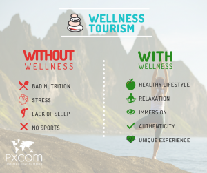 wellness tourism trend marketing pros cons