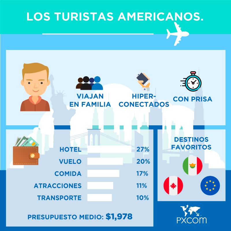 turistas-americanos-infografia-blog