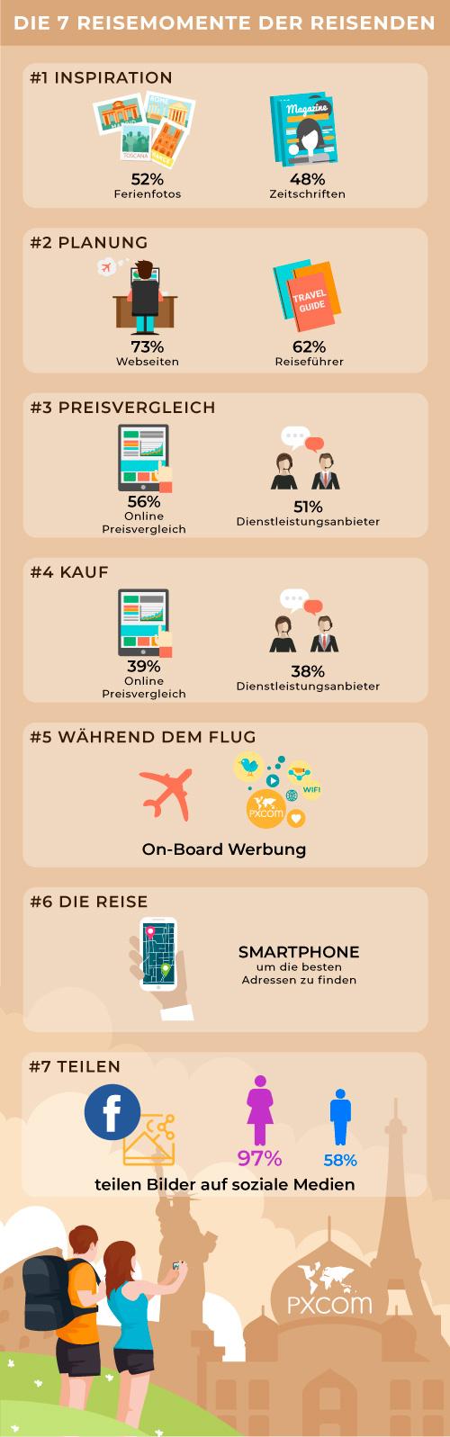 reisemomente tourismus tourismusprofis marketing