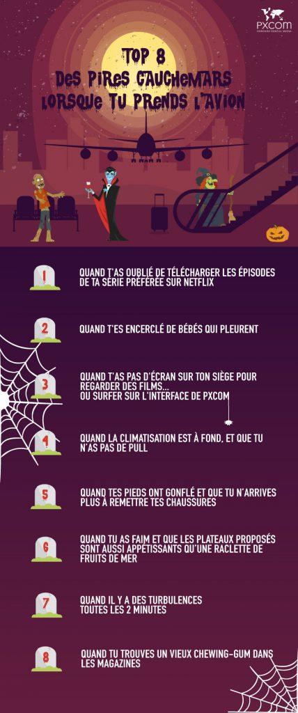 infographie halloween peur passagers inflight tourisme touristes avion