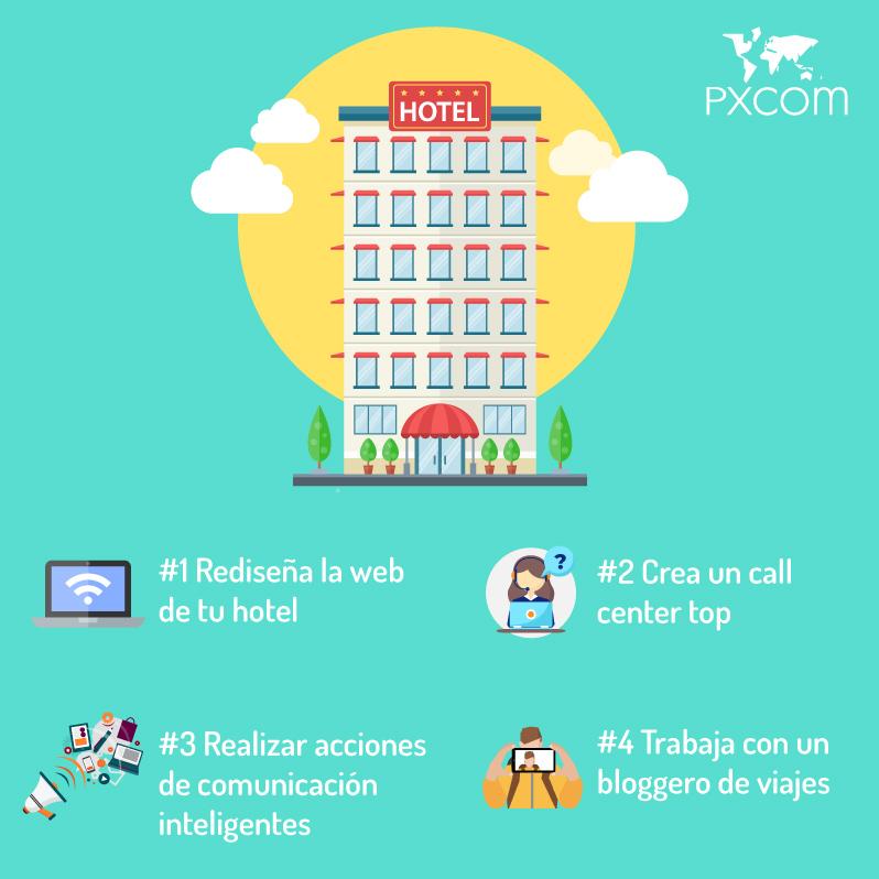 hotel hoteles reservas aumentar sus reservas turismo touristas travel consejos