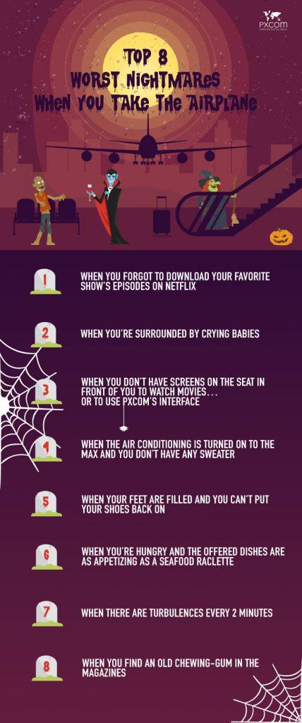 infographic halloween passengers inflight tourism tourists airplane
