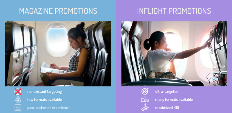 inflight promotion marketing travelers tourism seatback screens aircraft magazines digital advertising advertisers