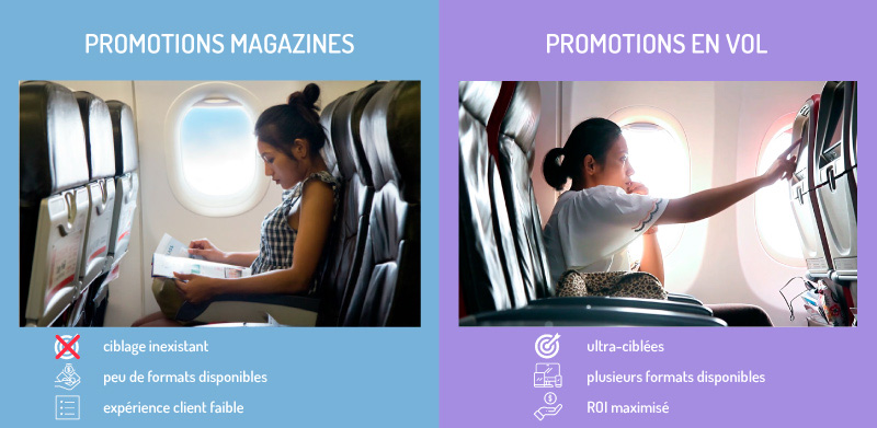 promotions en vol marketing publicité avion inflight écran digital conversion attirer voyageurs