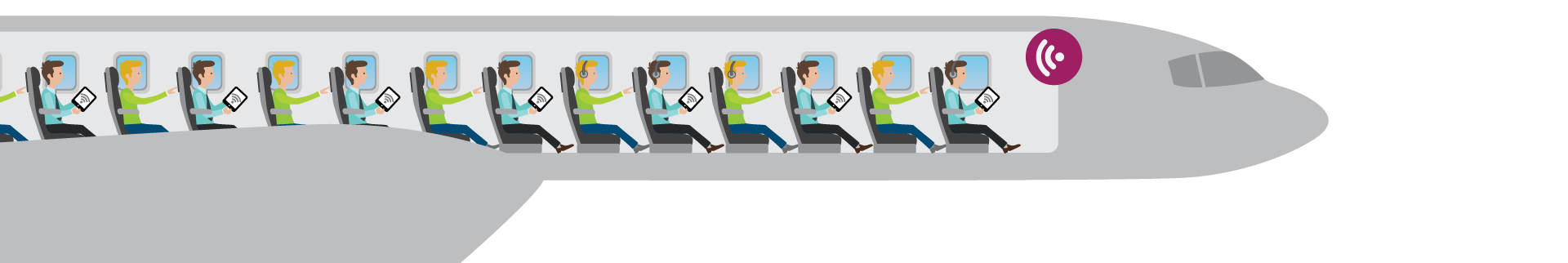 publicidad en pantallas de aviones
