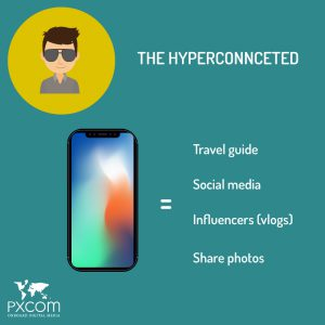 social media iphone travel guide hyperconnected connected millennial