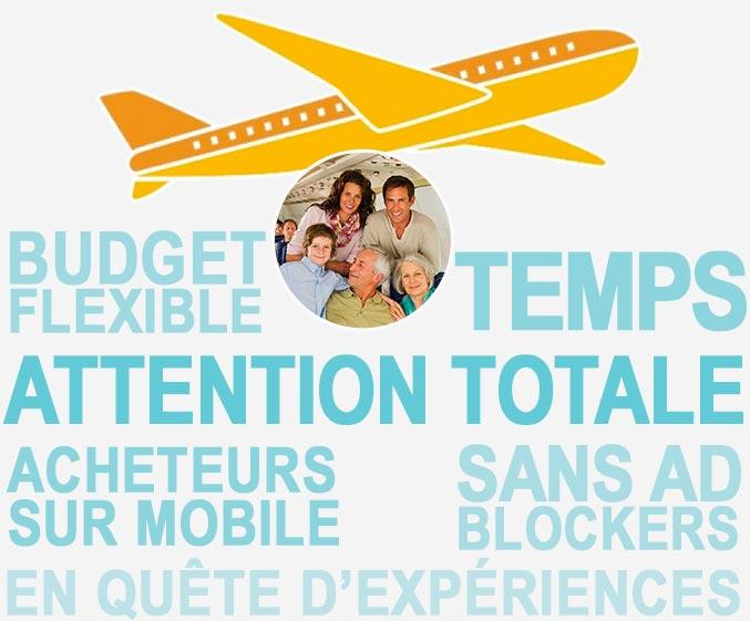 marketing touristique avions