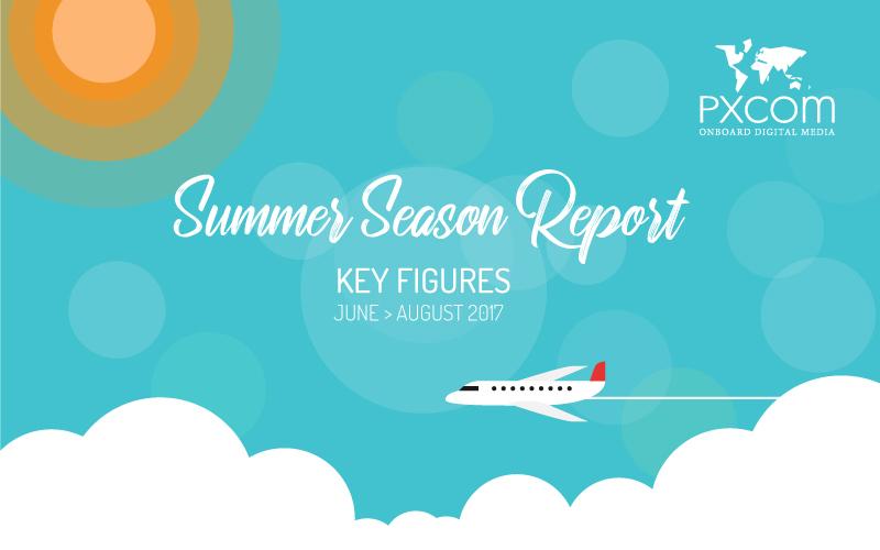 Recap: our inflight summer in numbers